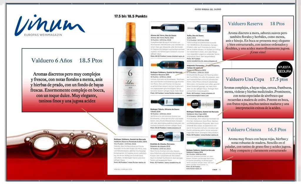 Vinum destaca los vinos de Bodegas Valduero